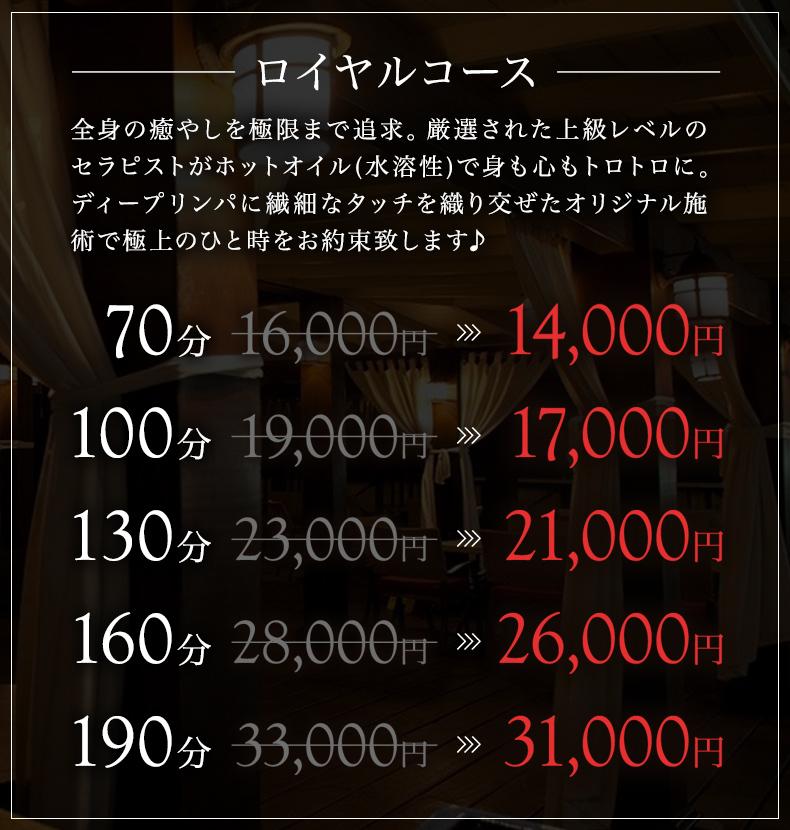 イベント詳細_ロイヤルコース